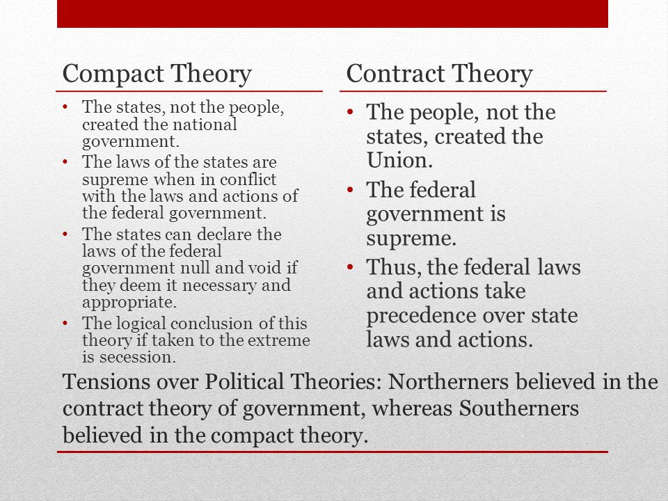 Compact Theory Contract Theory