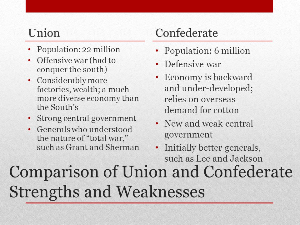 Comparison of Union and Confederate Strengths and Weaknesses