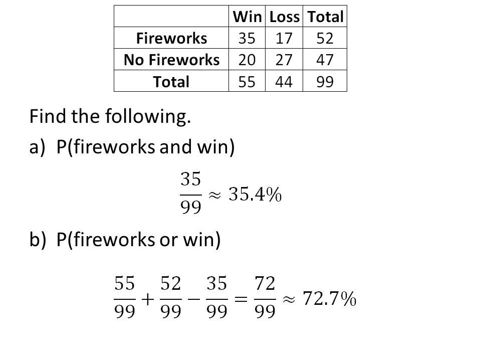 Find the following. P(fireworks and win) P(fireworks or win)