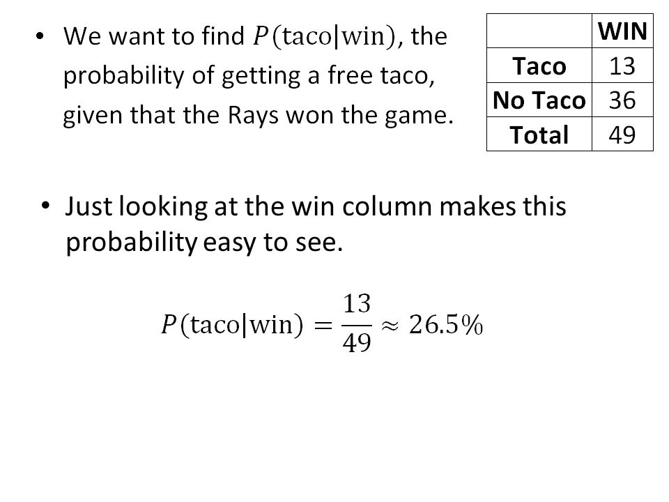 Just looking at the win column makes this probability easy to see.