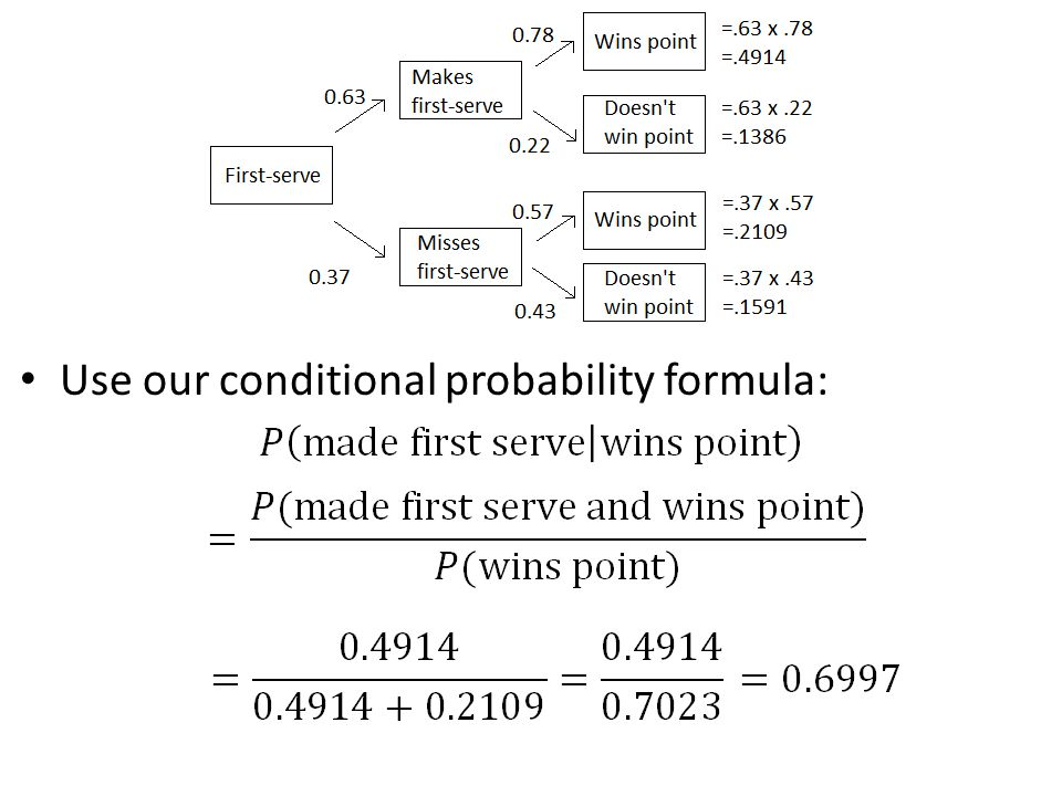 Use our conditional probability formula: