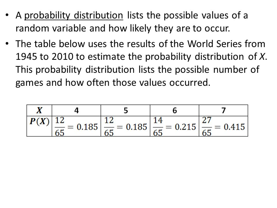 A probability distribution lists the possible values of a random variable and how likely they are to occur.