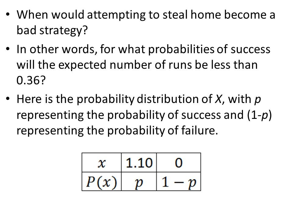 When would attempting to steal home become a bad strategy