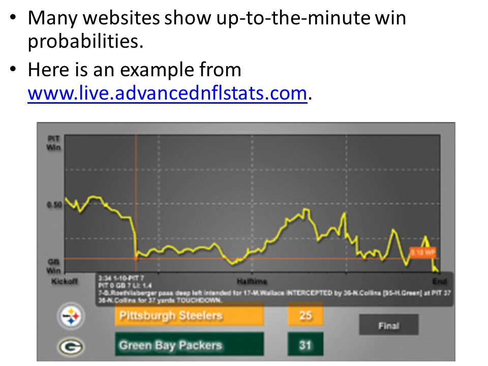 Many websites show up-to-the-minute win probabilities.