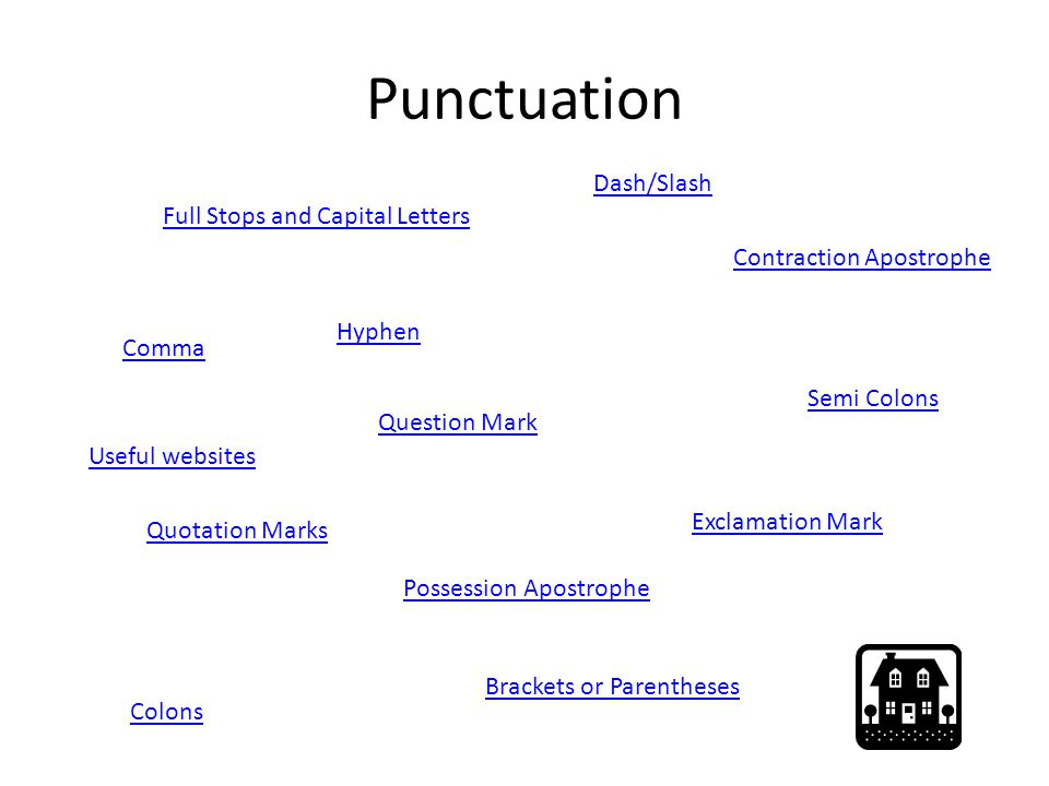 Punctuation Dash/Slash Full Stops and Capital Letters