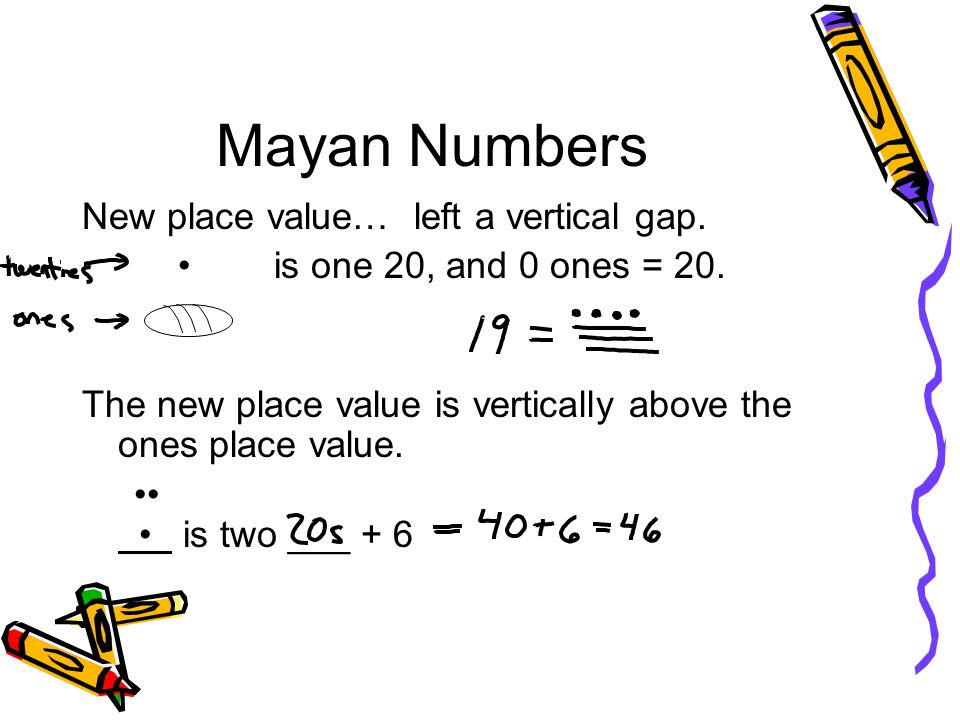 Mayan Numbers New place value… left a vertical gap.