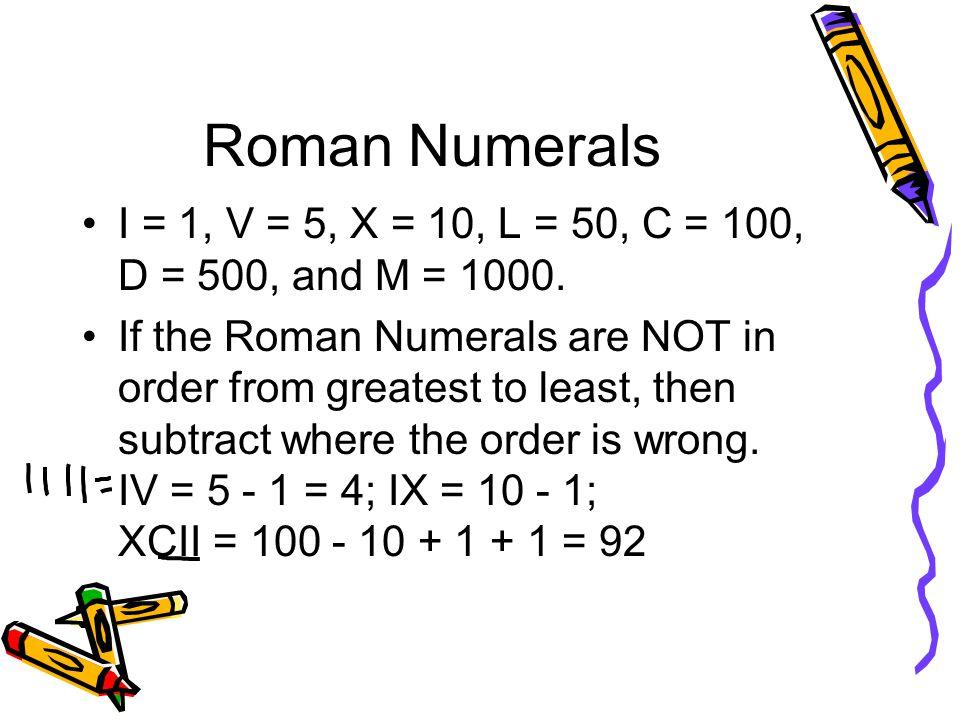 Roman Numerals I = 1, V = 5, X = 10, L = 50, C = 100, D = 500, and M = 1000.