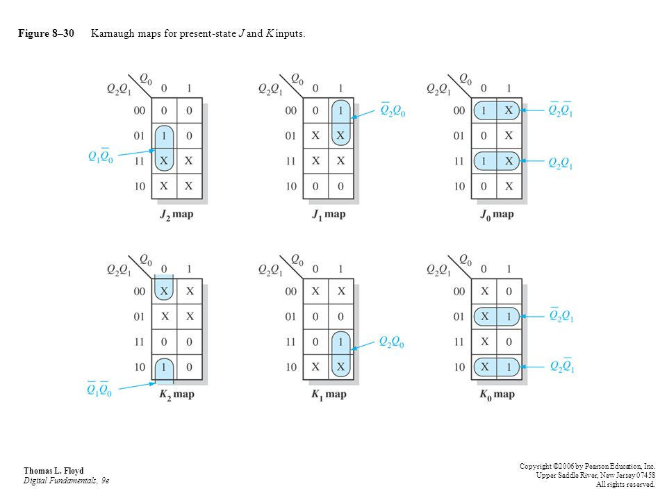 Figure 8–30 Karnaugh maps for present-state J and K inputs.
