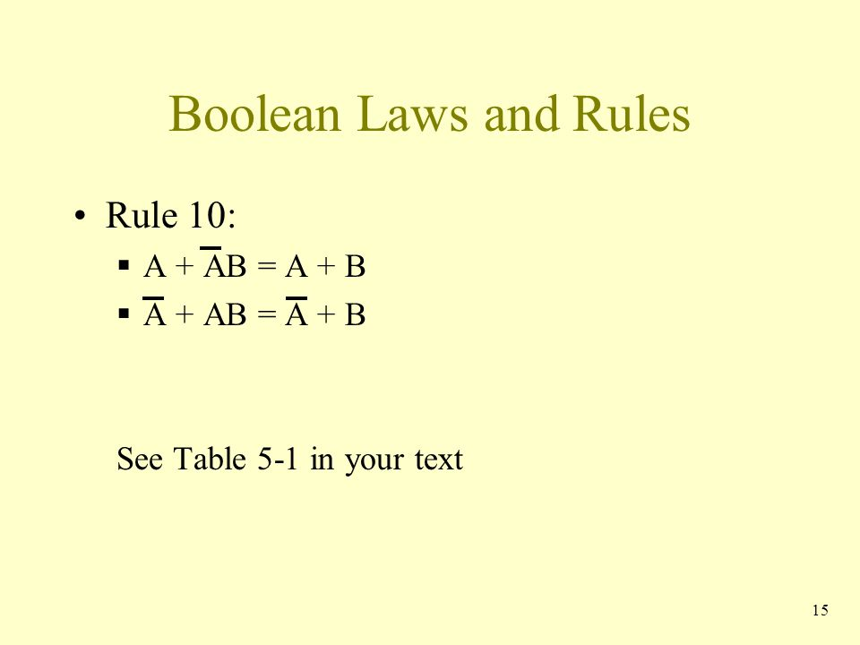 Boolean Laws and Rules Rule 10: A + AB = A + B