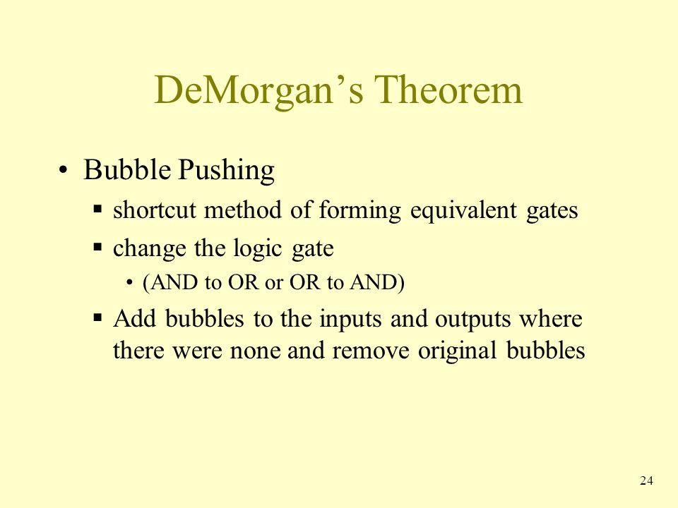 DeMorgan's Theorem Bubble Pushing
