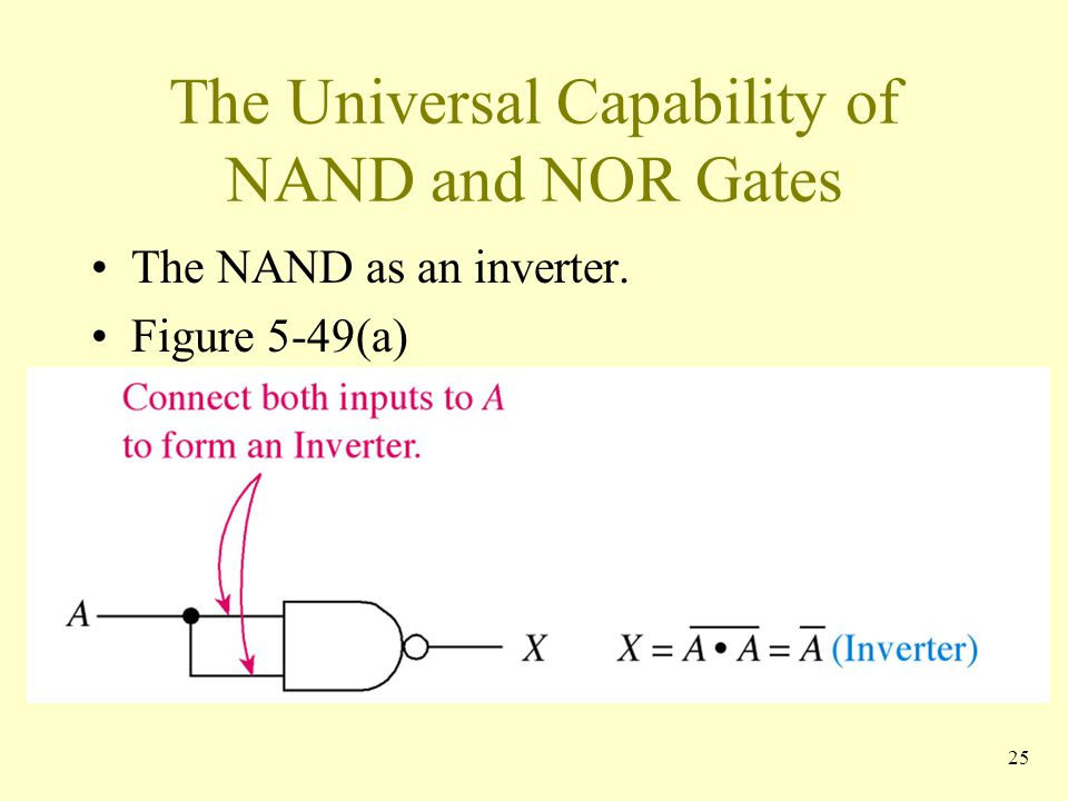 The Universal Capability of NAND and NOR Gates