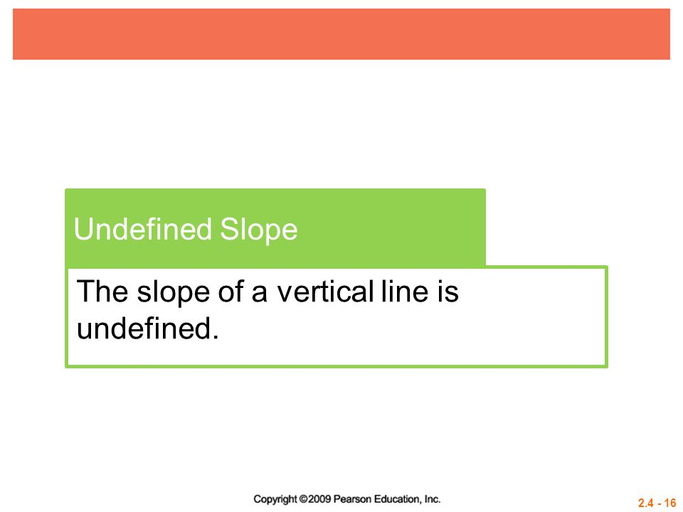 Undefined Slope The slope of a vertical line is undefined.