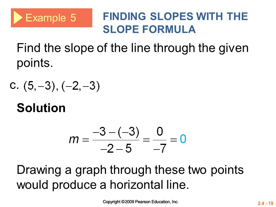 Find the slope of the line through the given points.