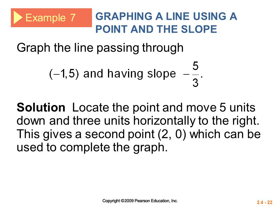 Graph the line passing through