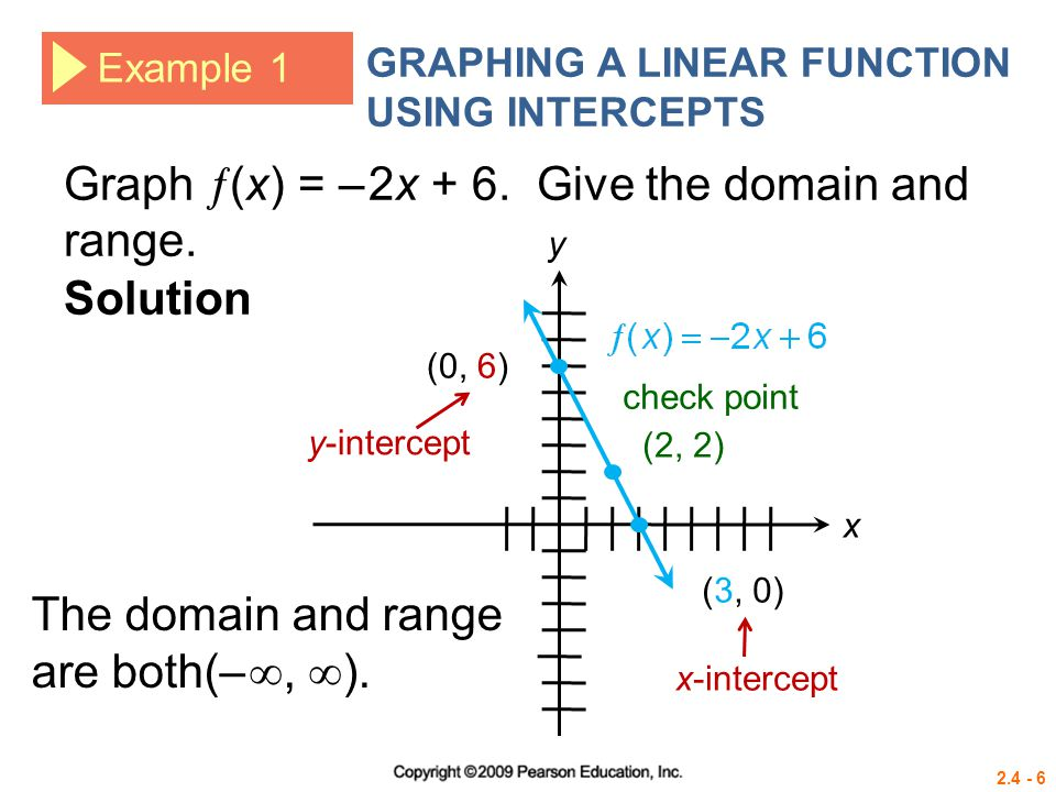 Graph (x) = – 2x + 6. Give the domain and range.