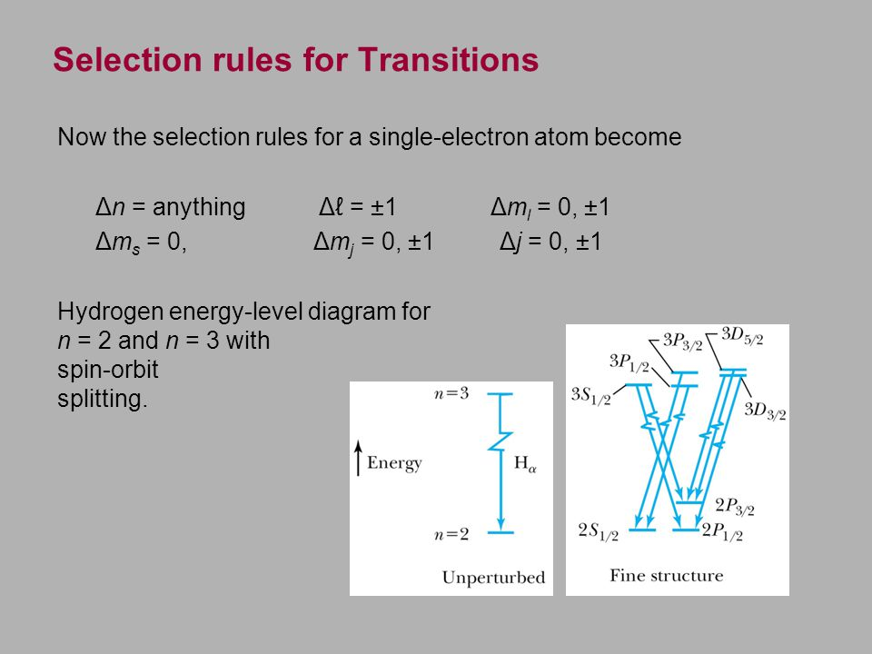 Selection rules for Transitions