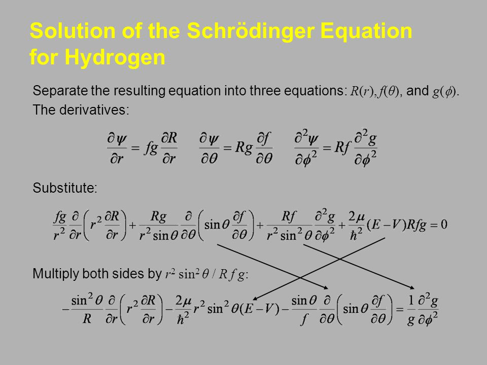 Solution of the Schrödinger Equation for Hydrogen