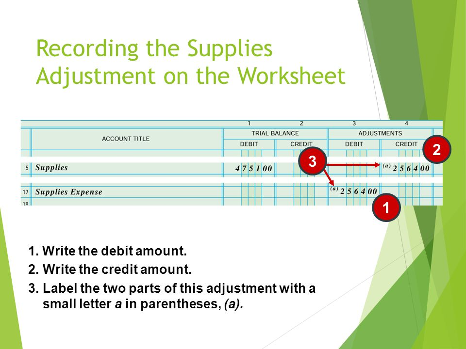 Recording the Supplies Adjustment on the Worksheet