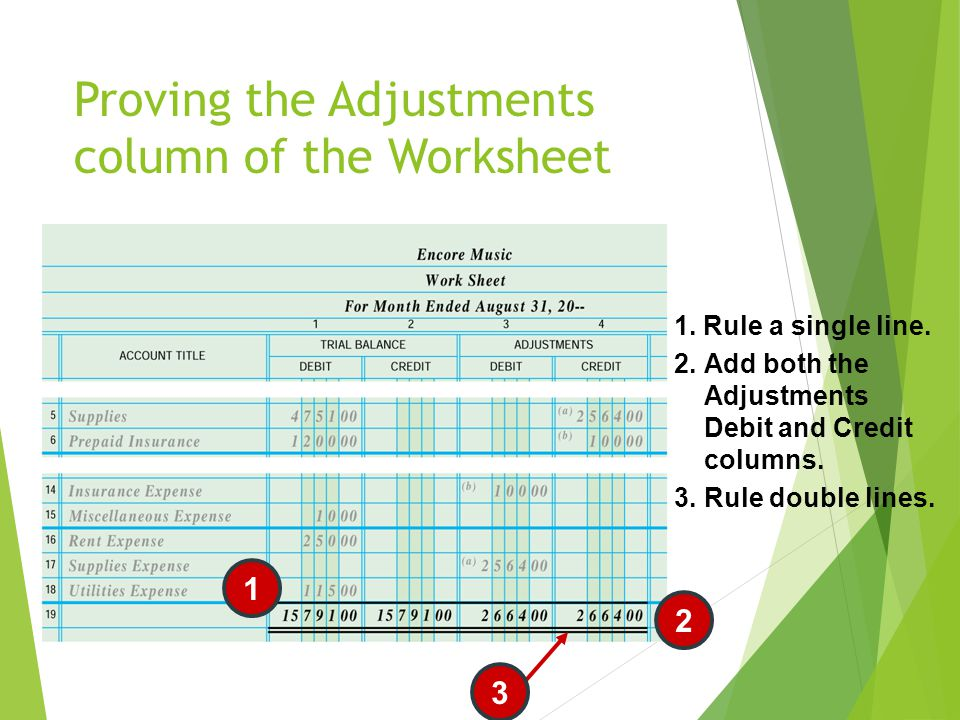 Proving the Adjustments column of the Worksheet