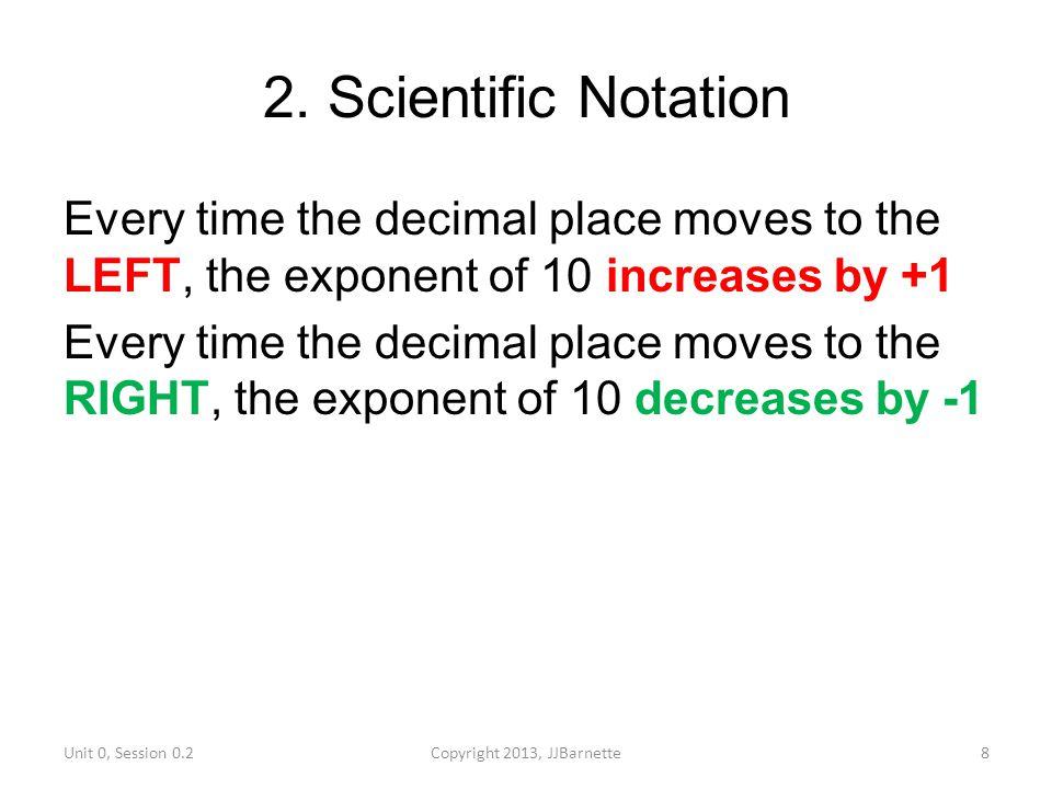 2. Scientific Notation