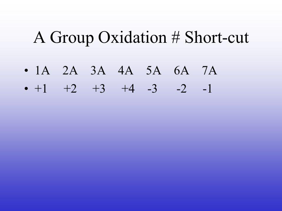 A Group Oxidation # Short-cut
