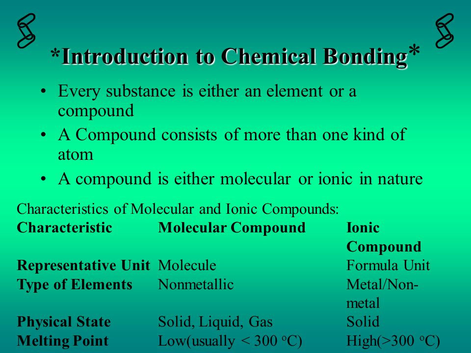 *Introduction to Chemical Bonding*