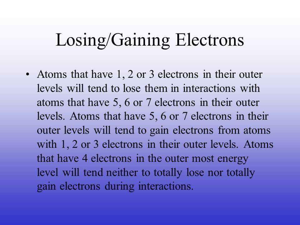 Losing/Gaining Electrons