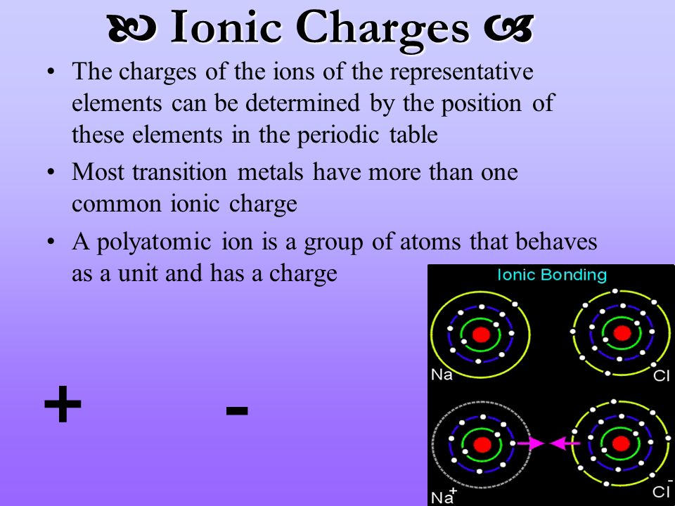 b Ionic Charges a The charges of the ions of the representative elements can be determined by the position of these elements in the periodic table.
