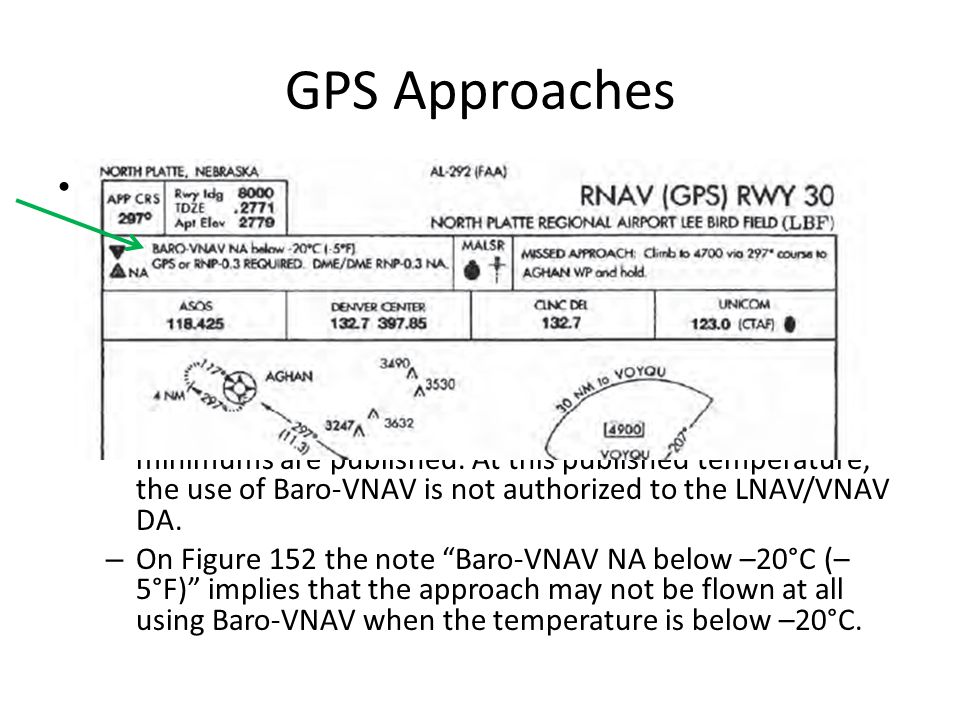 GPS Approaches Baro-VNAV is a navigational system that presents computed vertical guidance based on barometric altitude.
