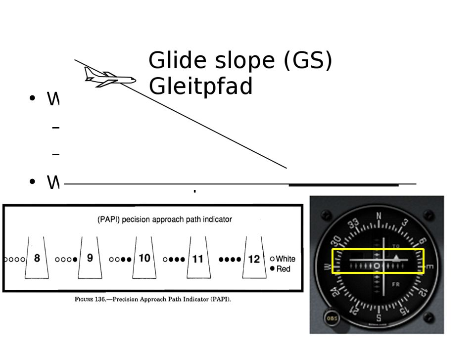 Approaches With Glideslopes Without Glideslopes ILS