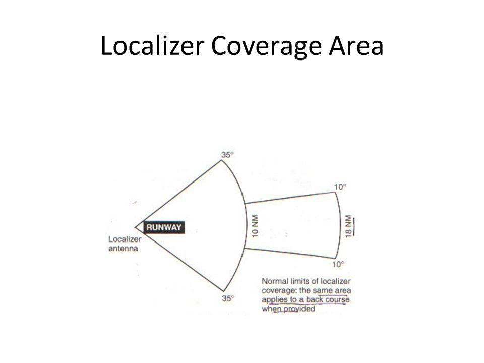 Localizer Coverage Area