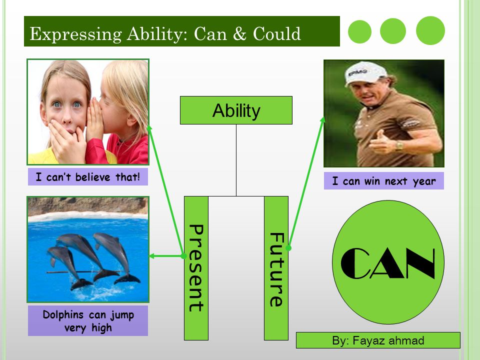 Expressing Ability: Can & Could