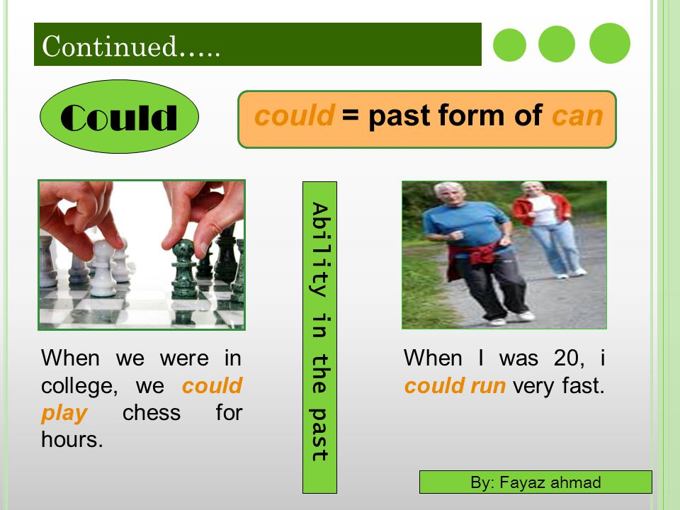 Could could = past form of can Continued….. Ability in the past