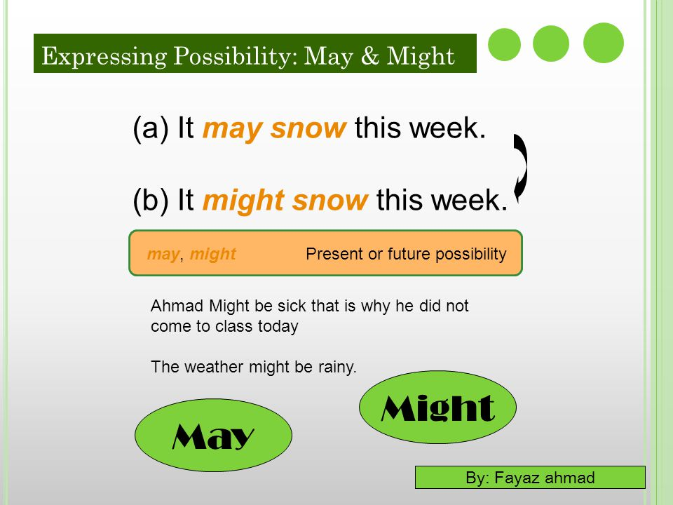 Expressing Possibility: May & Might