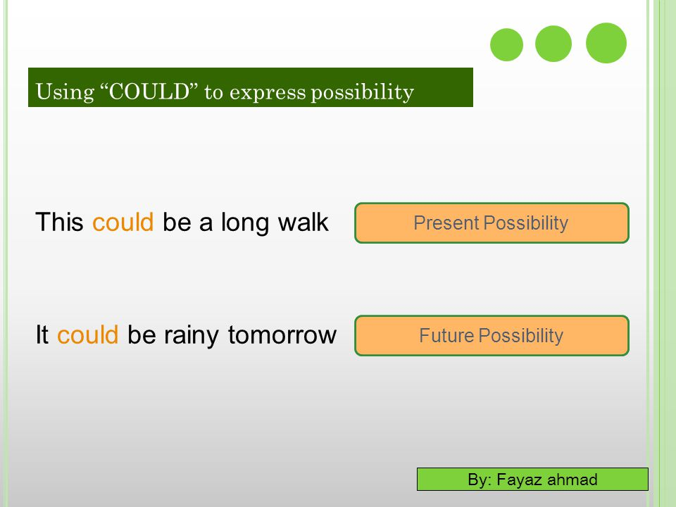 Using COULD to express possibility