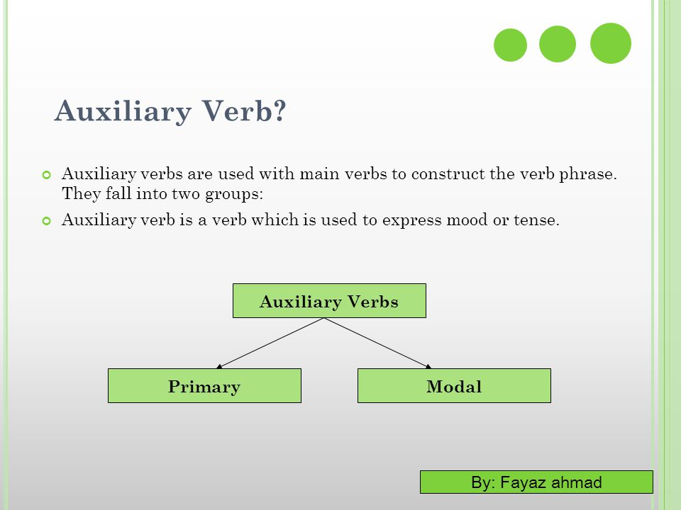 Auxiliary Verb Auxiliary verbs are used with main verbs to construct the verb phrase. They fall into two groups: