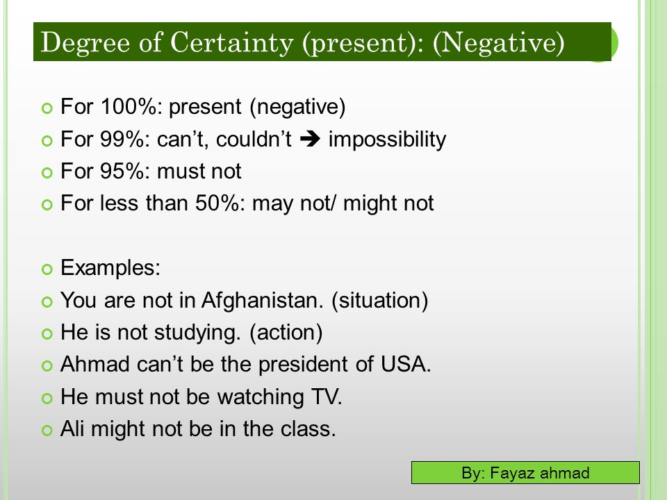 Degree of Certainty (present): (Negative)