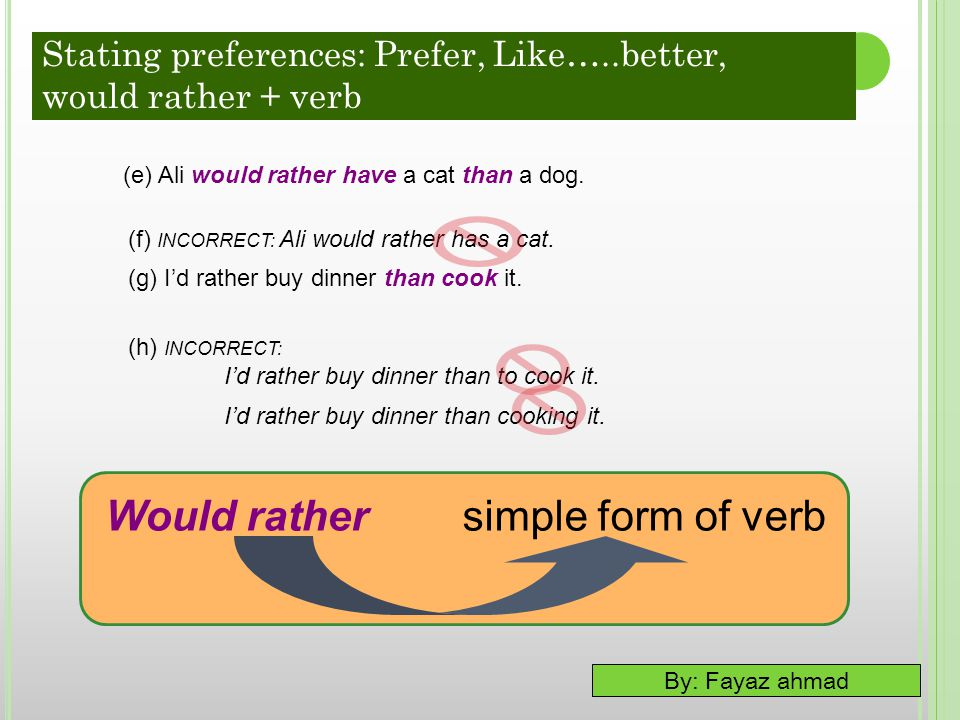 Would rather simple form of verb