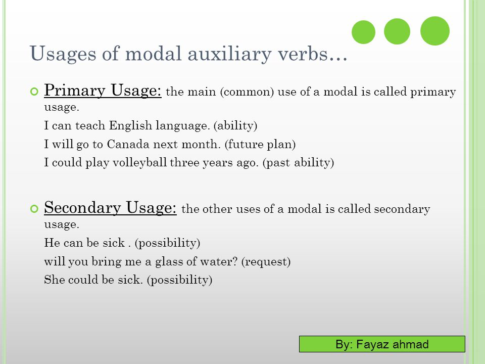 Usages of modal auxiliary verbs…