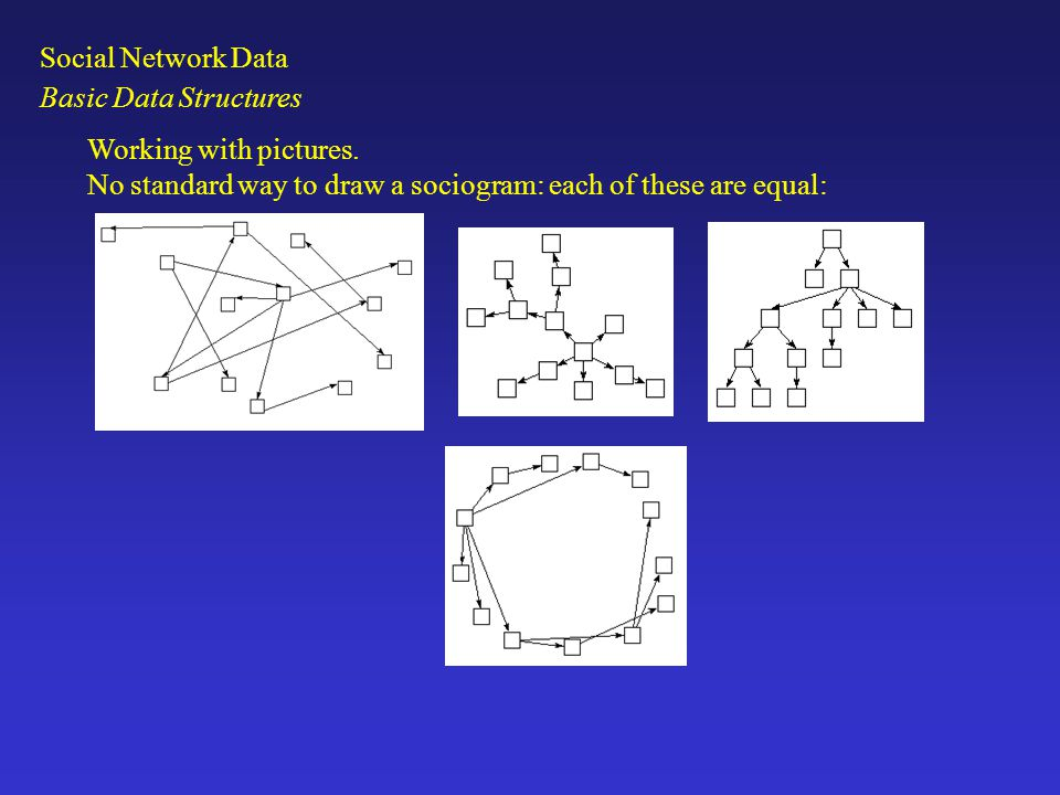Social Network Data Basic Data Structures. Working with pictures.