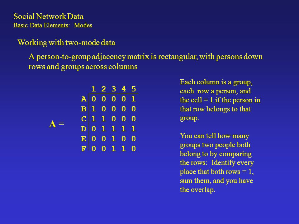 A = Social Network Data Working with two-mode data