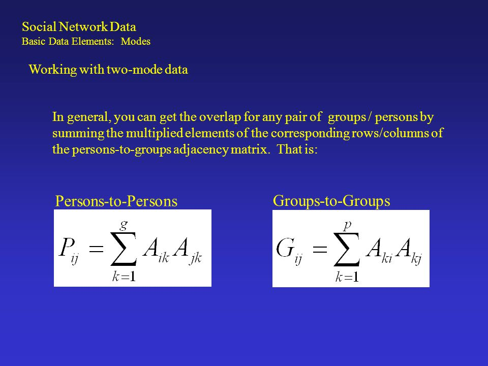 Persons-to-Persons Groups-to-Groups Social Network Data