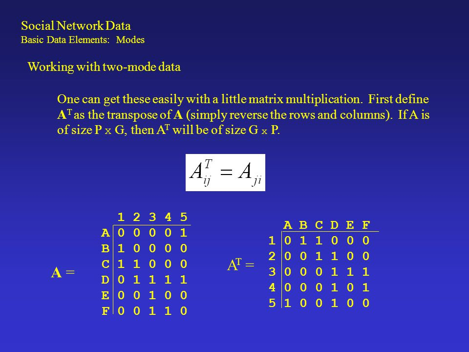 AT = A = Social Network Data Working with two-mode data