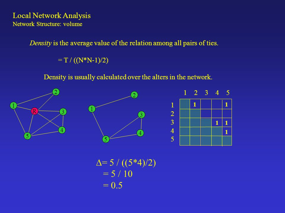 D= 5 / ((5*4)/2) = 5 / 10 = 0.5 Local Network Analysis