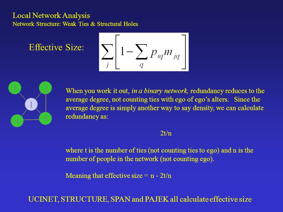 Effective Size: 3 2 1 5 4 Local Network Analysis