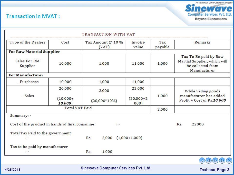 Transaction in MVAT : 4/12/2017