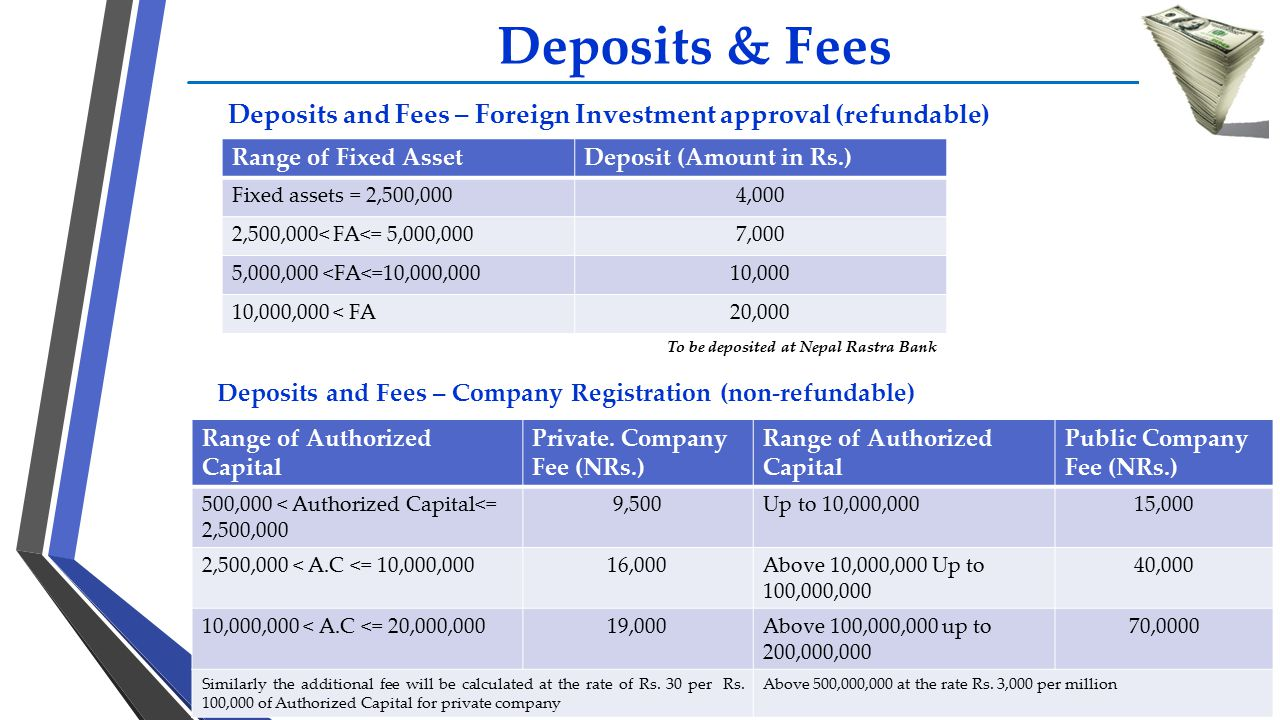 Deposits and Fees – Foreign Investment approval (refundable)