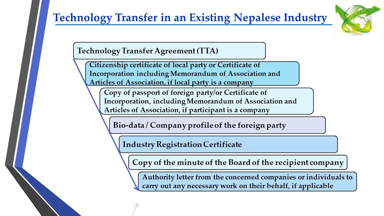 Technology Transfer in an Existing Nepalese Industry