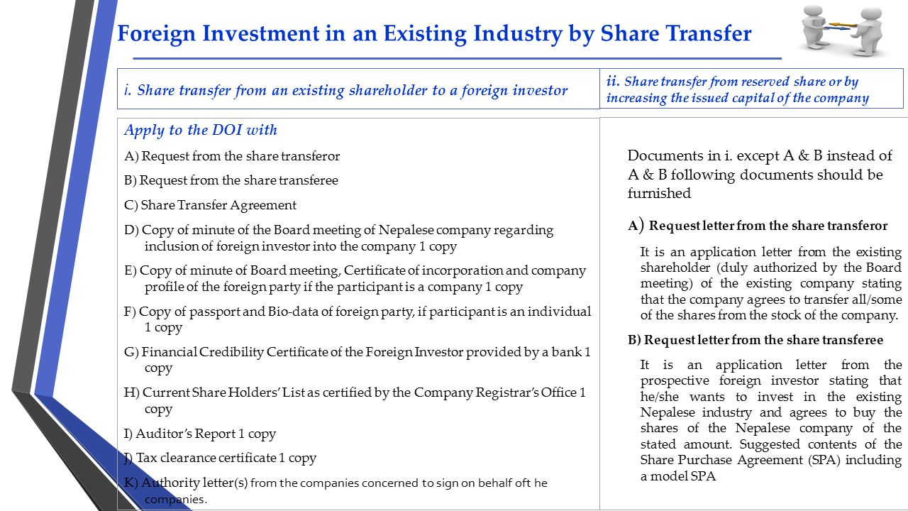 Foreign Investment in an Existing Industry by Share Transfer