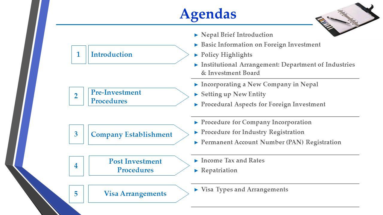 Post Investment Procedures